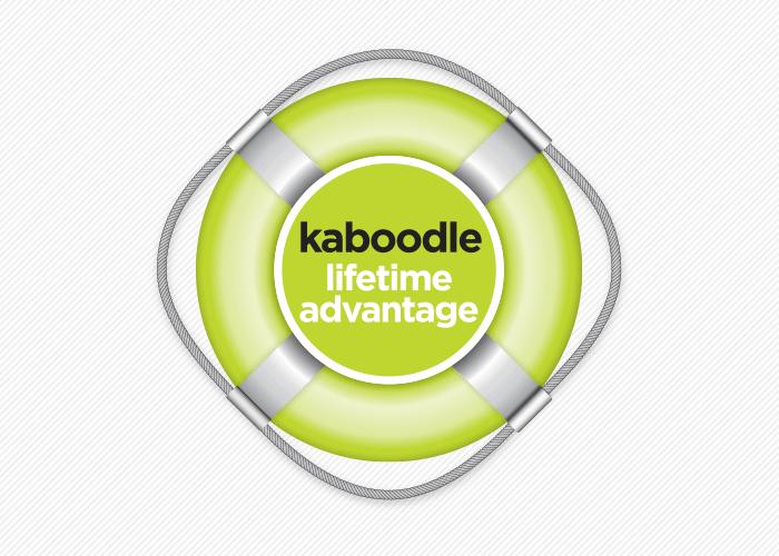 kaboodle kitchen lifetime advantage