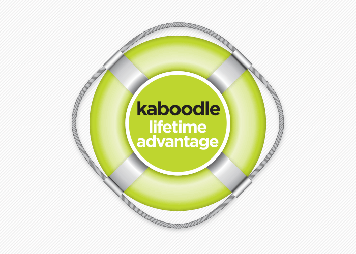 flat pack kitchens project management - kaboodle kitchen lifetime advantage
